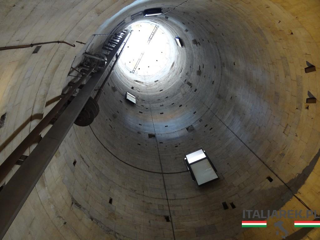Krzywa_Wieżą-jak-teleskop